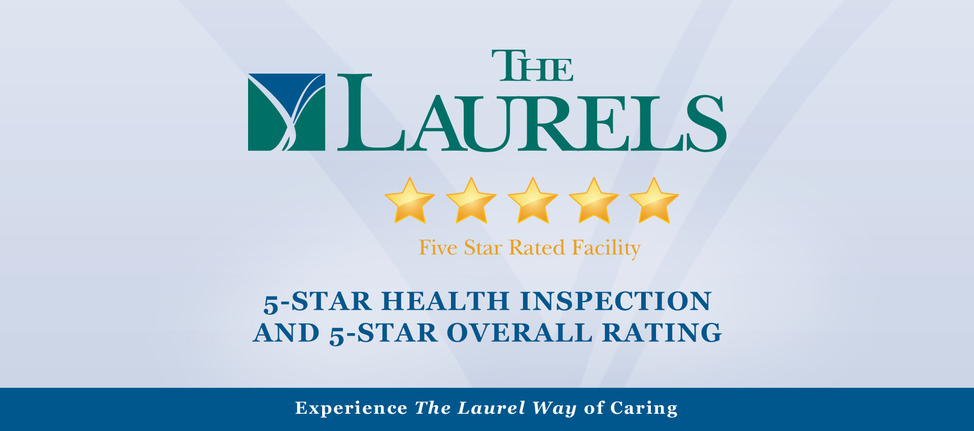 5-Star Health Inspection + Overall Rating